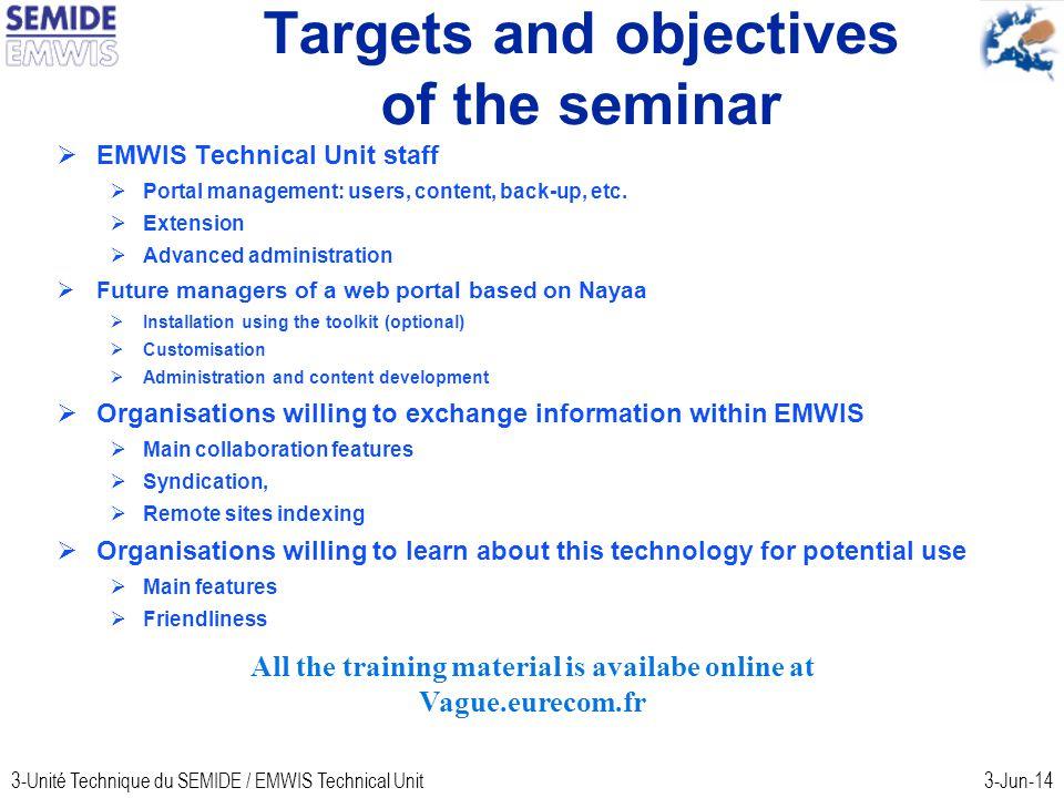3-Unité Technique du SEMIDE / EMWIS Technical Unit3-Jun-14 Targets and objectives of the seminar EMWIS Technical Unit staff Portal management: users, content, back-up, etc.