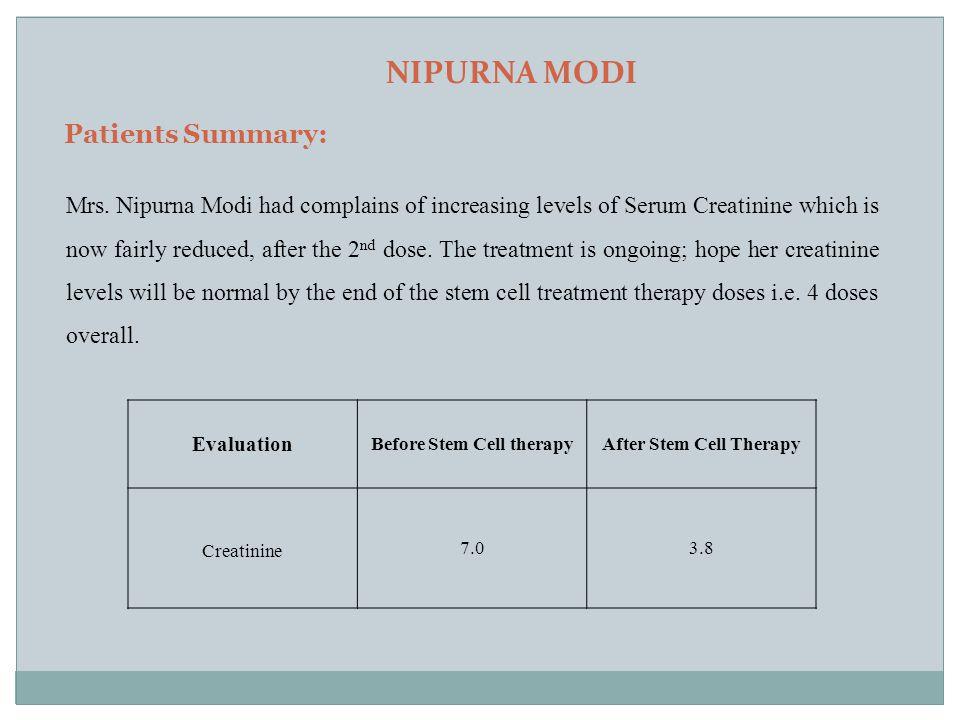 NIPURNA MODI Patients Summary: Mrs.