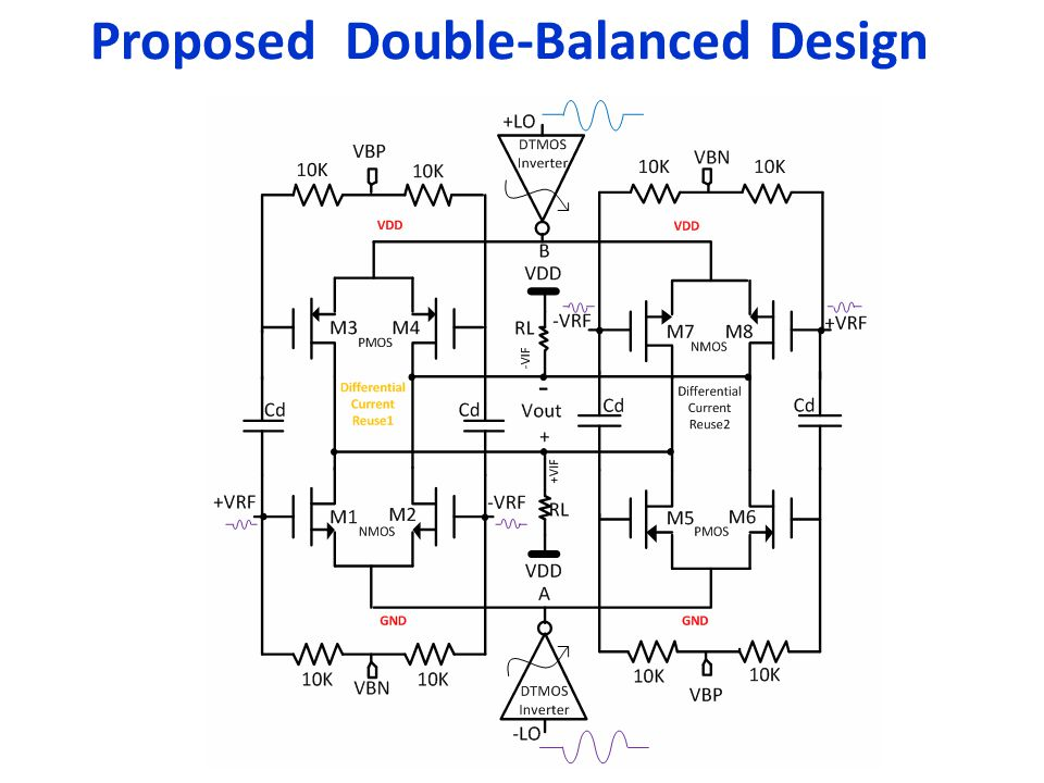 Proposed Double-Balanced Design