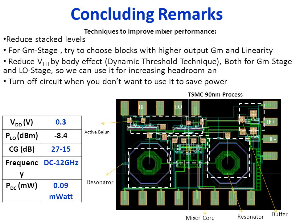 Concluding Remarks TSMC 90nm Process Mixer Core Resonator Buffer Active Balun RF LO IF+ IF- Techniques to improve mixer performance: Reduce stacked le