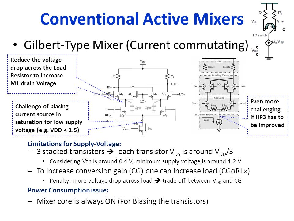 Conventional Active Mixers Gilbert-Type Mixer (Current commutating) – 3 stacked transistors each transistor V DS is around V DD /3 Considering Vth is