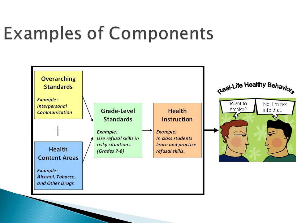 Examples of Components