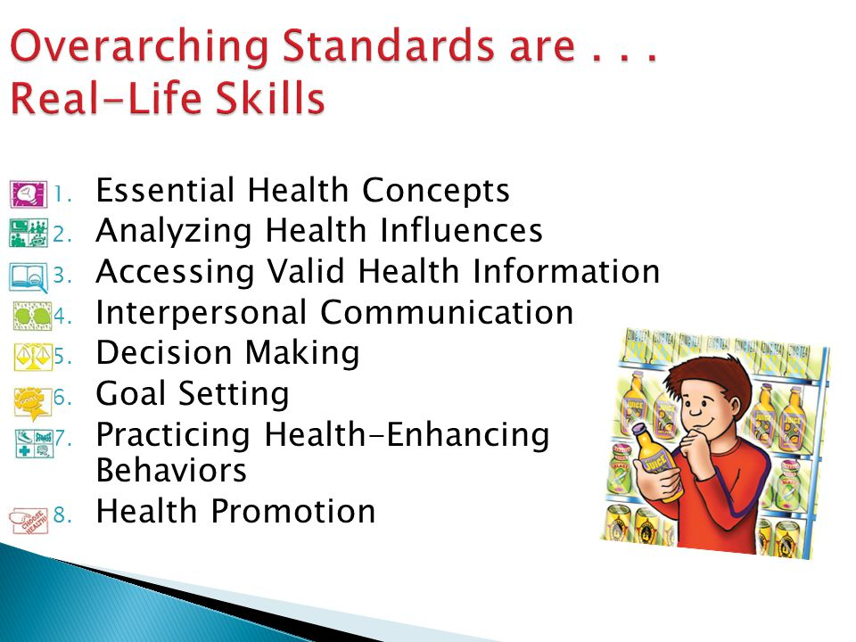 Overarching Standards are... Real-Life Skills 1. Essential Health Concepts 2. Analyzing Health Influences 3. Accessing Valid Health Information 4. Int