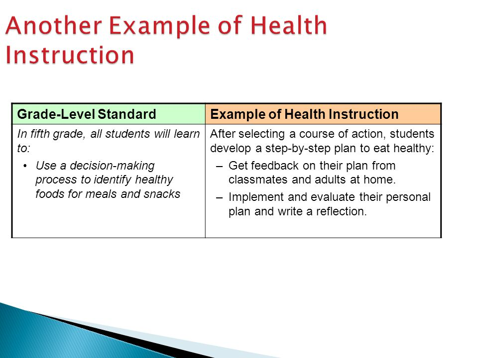 Another Example of Health Instruction Grade-Level StandardExample of Health Instruction In fifth grade, all students will learn to: Use a decision-mak