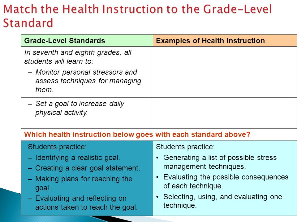 Match the Health Instruction to the Grade-Level Standard Grade-Level StandardsExamples of Health Instruction In seventh and eighth grades, all student