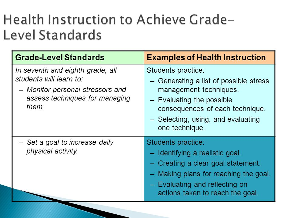 Health Instruction to Achieve Grade- Level Standards Grade-Level StandardsExamples of Health Instruction In seventh and eighth grade, all students wil