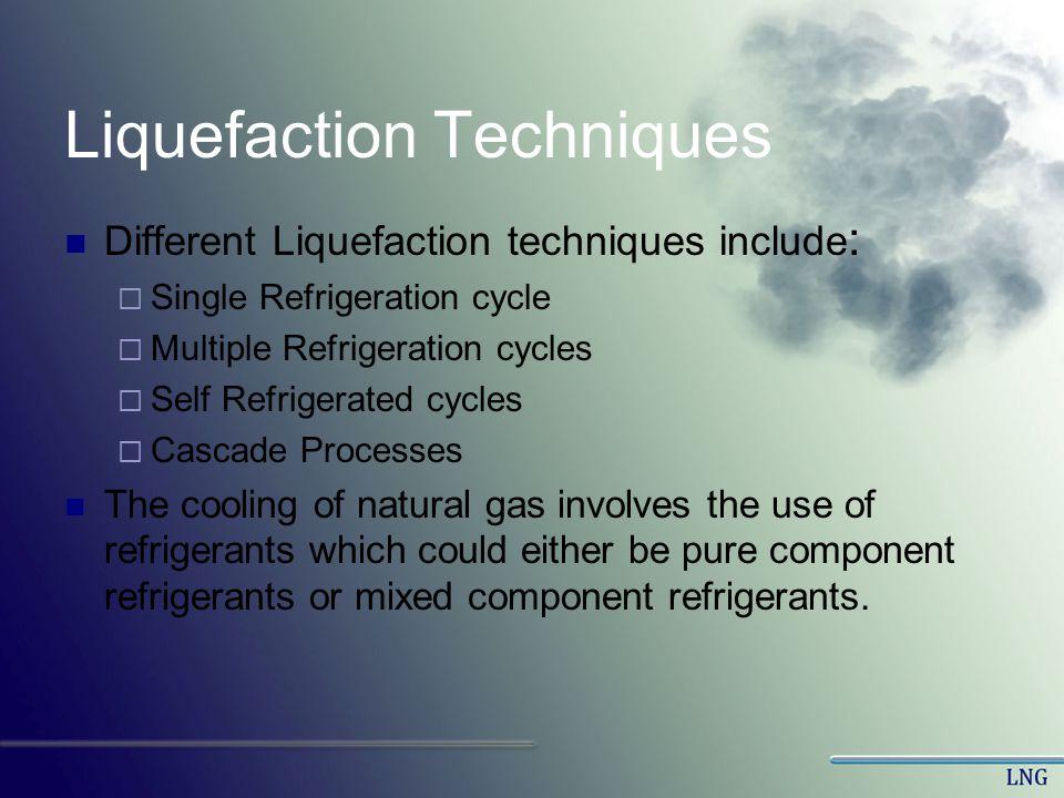 Liquefaction Techniques Different Liquefaction techniques include : Single Refrigeration cycle Multiple Refrigeration cycles Self Refrigerated cycles