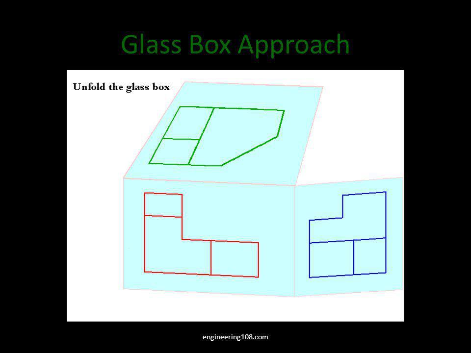 Glass Box Approach engineering108.com