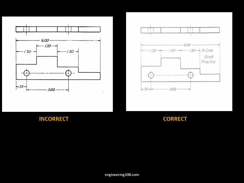 CORRECTINCORRECT engineering108.com