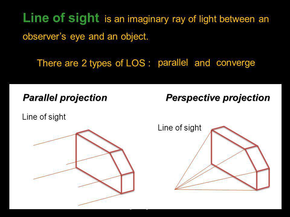 Line of sight is an imaginary ray of light between an observers eye and an object. Line of sight Parallel projection Line of sight Perspective project