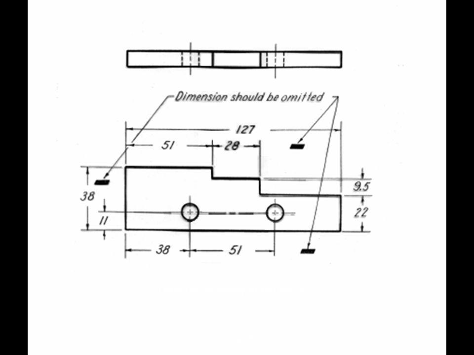 Omit unnecessary dimensions. engineering108.com