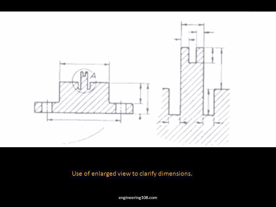 Use of enlarged view to clarify dimensions. engineering108.com