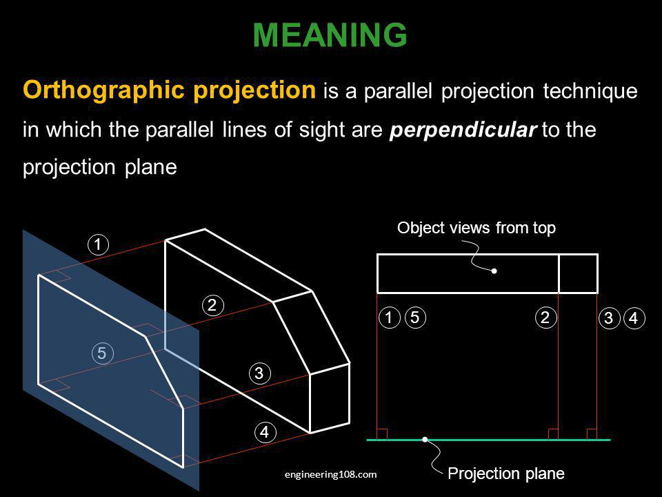 1.Multiview drawing Orthographic projection technique can produce either 1.