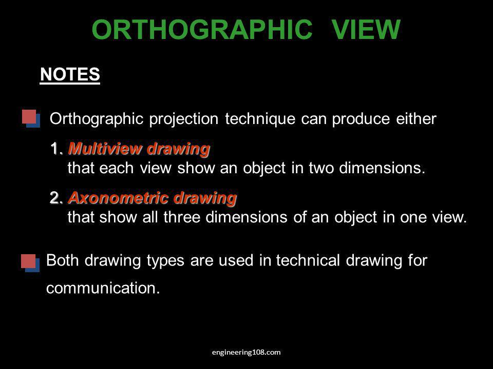 1. Multiview drawing Orthographic projection technique can produce either 1. Multiview drawing that each view show an object in two dimensions. 2. Axo