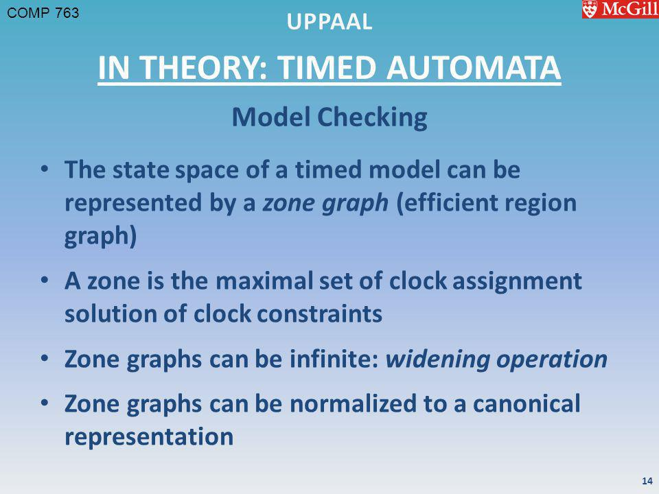 COMP 763 IN THEORY: TIMED AUTOMATA The state space of a timed model can be represented by a zone graph (efficient region graph) A zone is the maximal set of clock assignment solution of clock constraints Zone graphs can be infinite: widening operation Zone graphs can be normalized to a canonical representation Model Checking 14