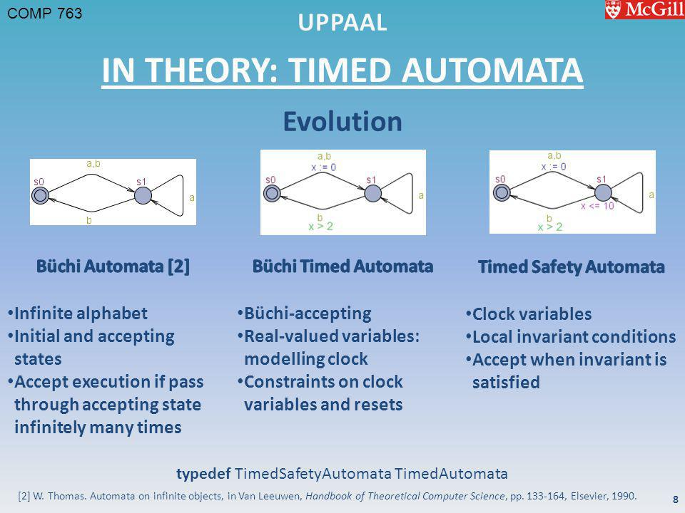 COMP 763 IN THEORY: TIMED AUTOMATA Variables model logical clocks in the system – Initialized to 0 – Increase synchronously at the same rate Taking transition (delay or action) – Necessary condition: clocks values satisfy guard on edge – Action: clocks may be reset to 0 Behaviour 9