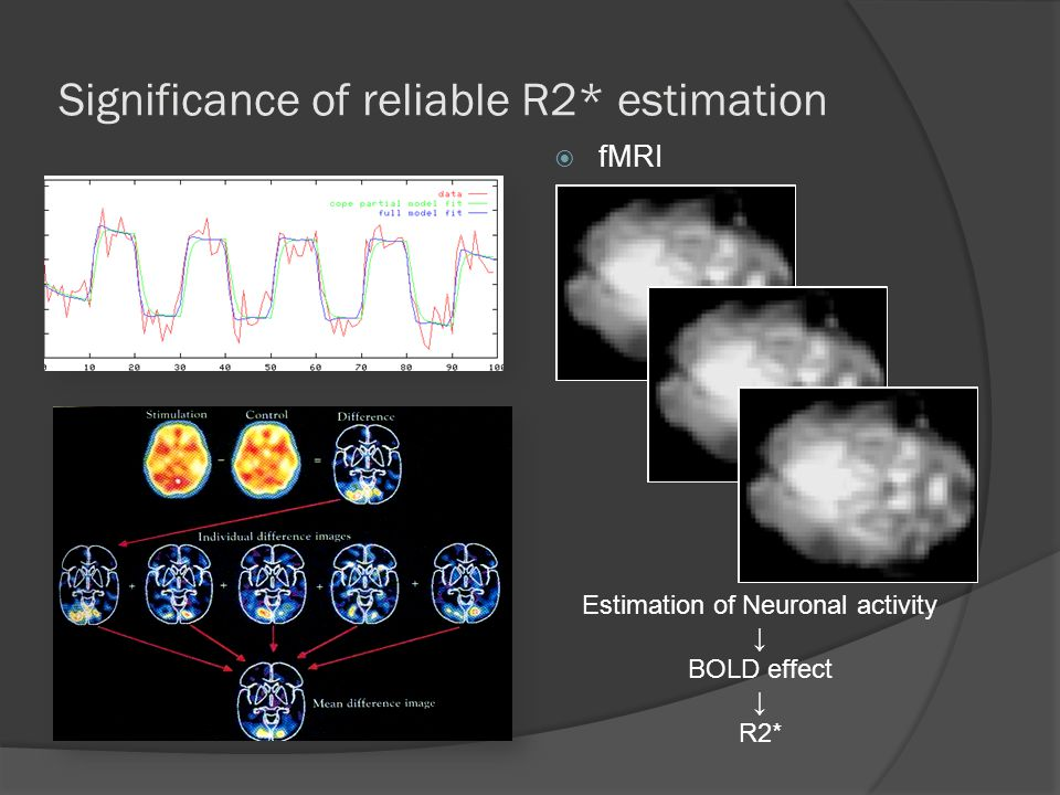 Significance of reliable R2* estimation fMRI Estimation of Neuronal activity BOLD effect R2*