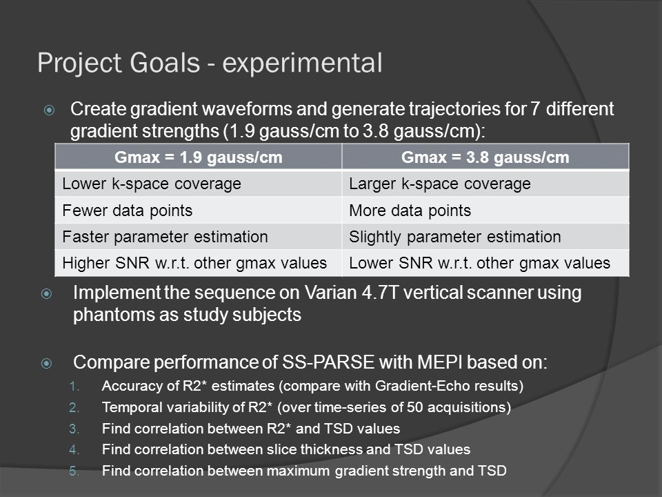 Project goals – Theoretical Inferences Factors contributing towards performance of SS-PARSE: 1.