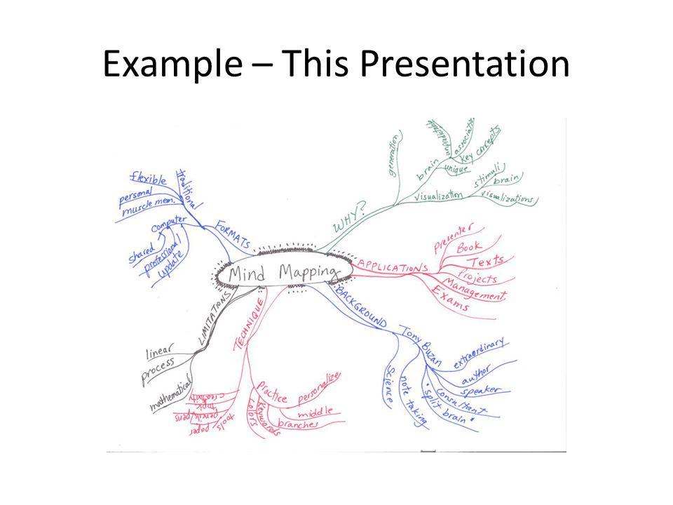 Example – This Presentation