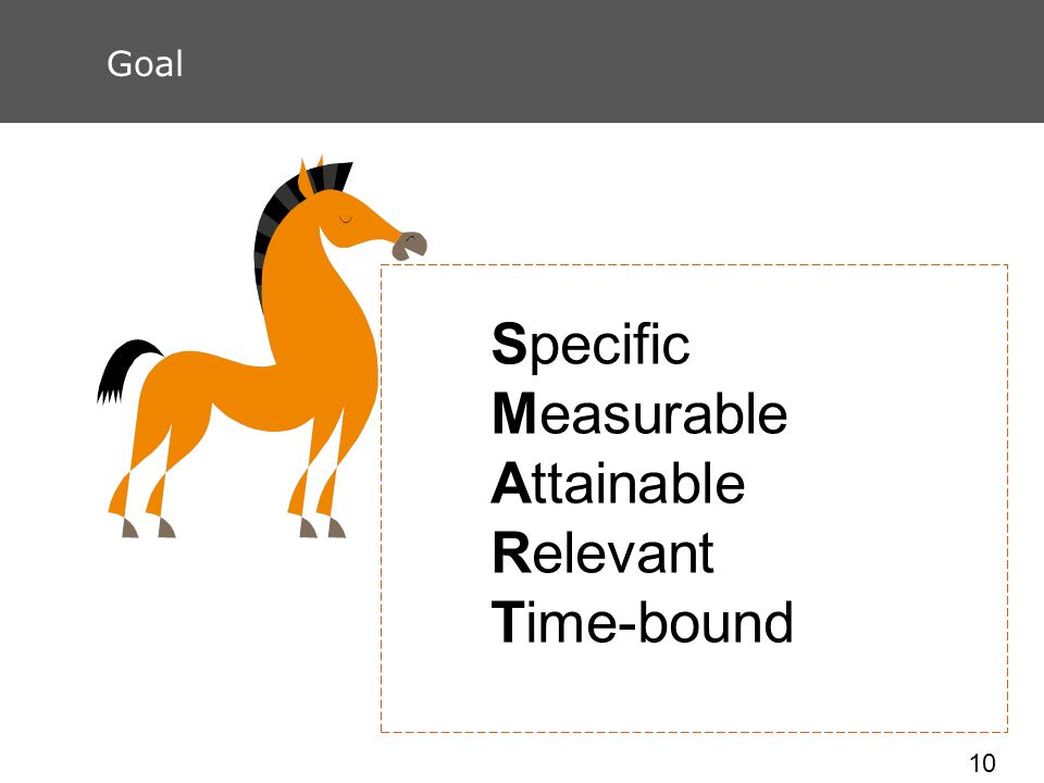 10 Goal Specific Measurable Attainable Relevant Time-bound