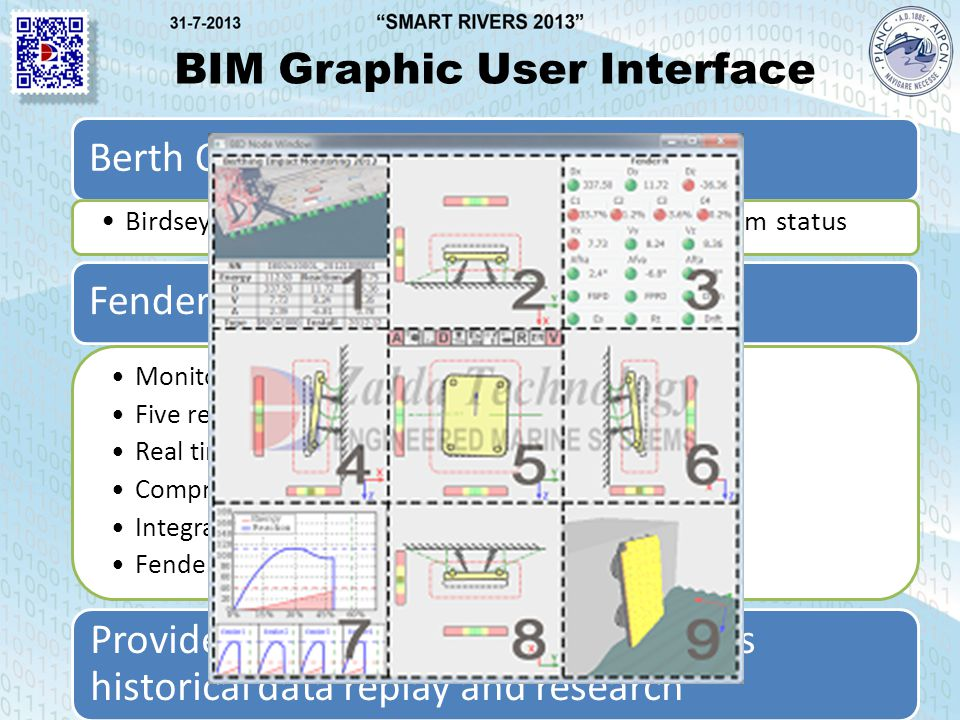 BIM Graphic User Interface Fender System View Window Monitoring details of one particular fender system Five real time 2D views of the fender system Real time 3D view of the fender system Comprehensive data - warning table Integrated ER curve view Fender system navigation window Berth Overview Window Birdseye view of a marine terminal and its BIM system status Provides many other functions such as historical data replay and research