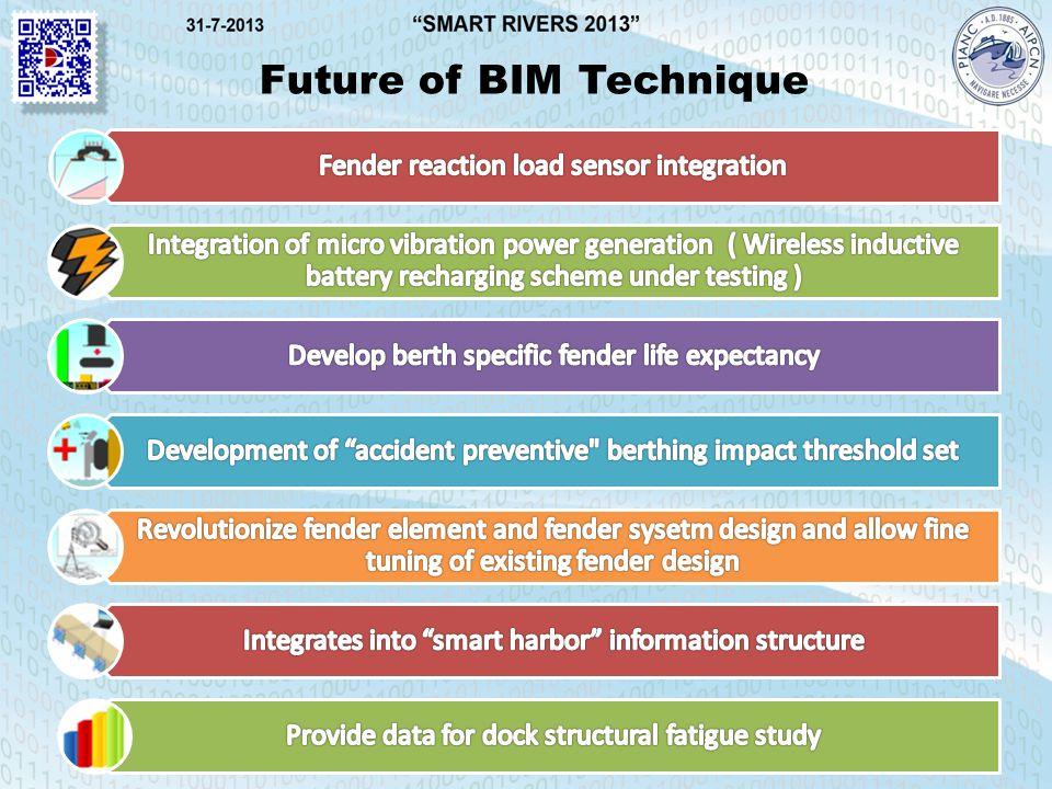 Future of BIM Technique