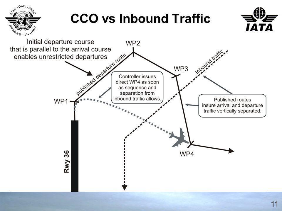 CCO vs Inbound Traffic 11