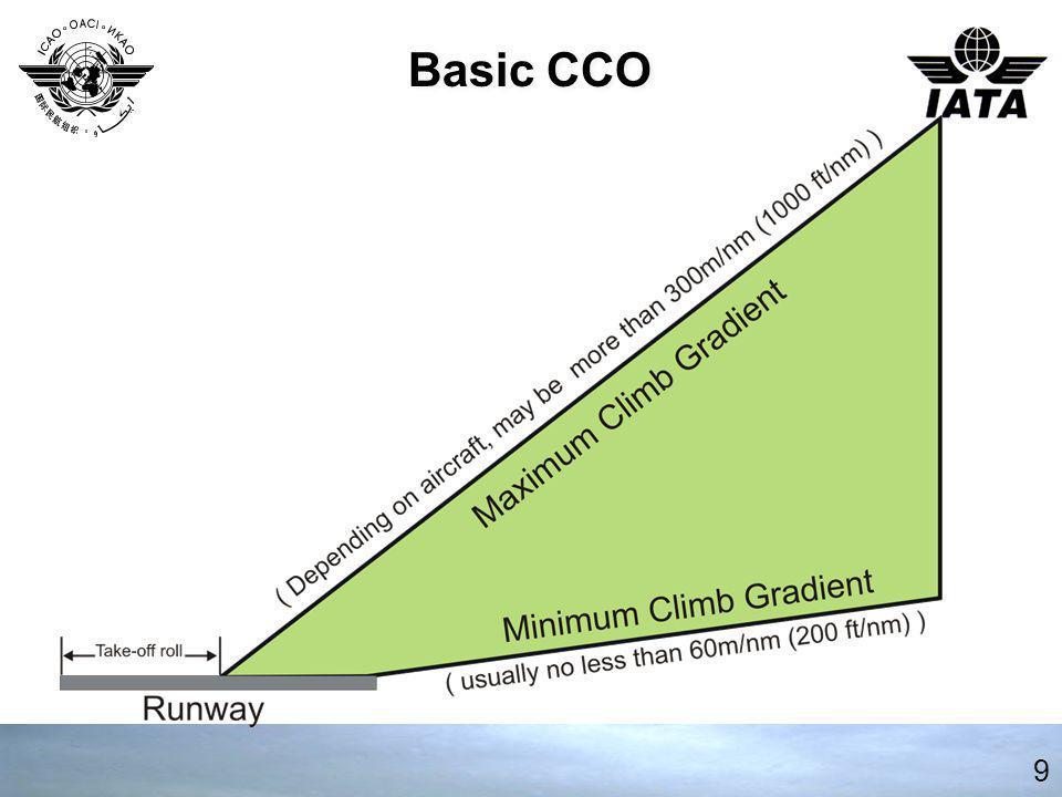Multi-runway CCO Departures 10