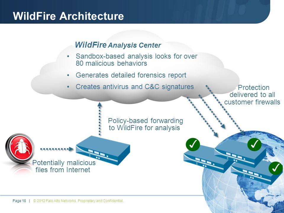 WildFire Architecture © 2012 Palo Alto Networks.