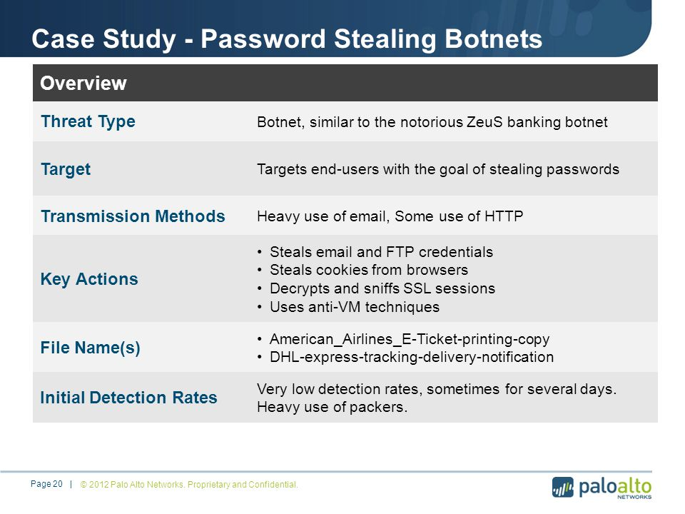 Case Study - Password Stealing Botnets Overview Threat Type Botnet, similar to the notorious ZeuS banking botnet Target Targets end-users with the goal of stealing passwords Transmission Methods Heavy use of email, Some use of HTTP Key Actions Steals email and FTP credentials Steals cookies from browsers Decrypts and sniffs SSL sessions Uses anti-VM techniques File Name(s) American_Airlines_E-Ticket-printing-copy DHL-express-tracking-delivery-notification Initial Detection Rates Very low detection rates, sometimes for several days.