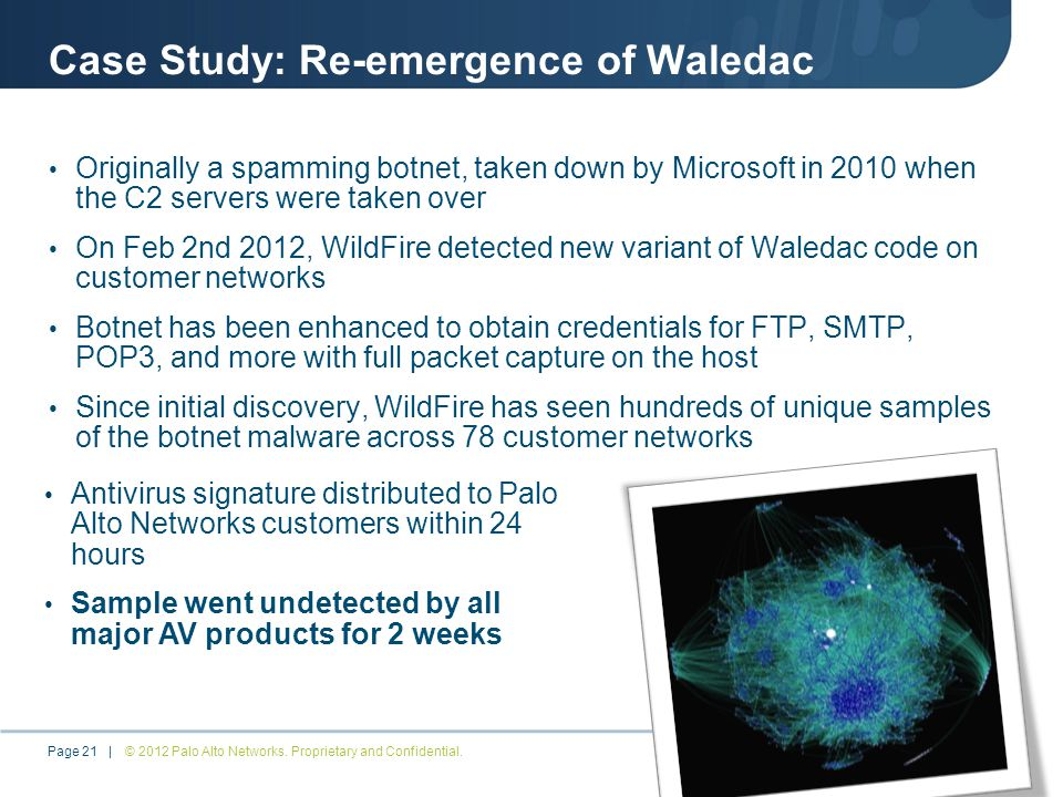 Case Study: Re-emergence of Waledac Originally a spamming botnet, taken down by Microsoft in 2010 when the C2 servers were taken over On Feb 2nd 2012, WildFire detected new variant of Waledac code on customer networks Botnet has been enhanced to obtain credentials for FTP, SMTP, POP3, and more with full packet capture on the host Since initial discovery, WildFire has seen hundreds of unique samples of the botnet malware across 78 customer networks © 2012 Palo Alto Networks.