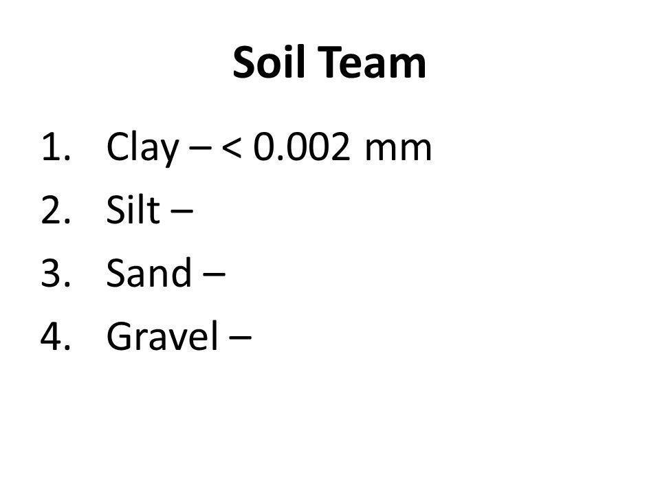 1.Clay – < 0.002 mm 2.Silt – 3.Sand – 4.Gravel – Soil Team
