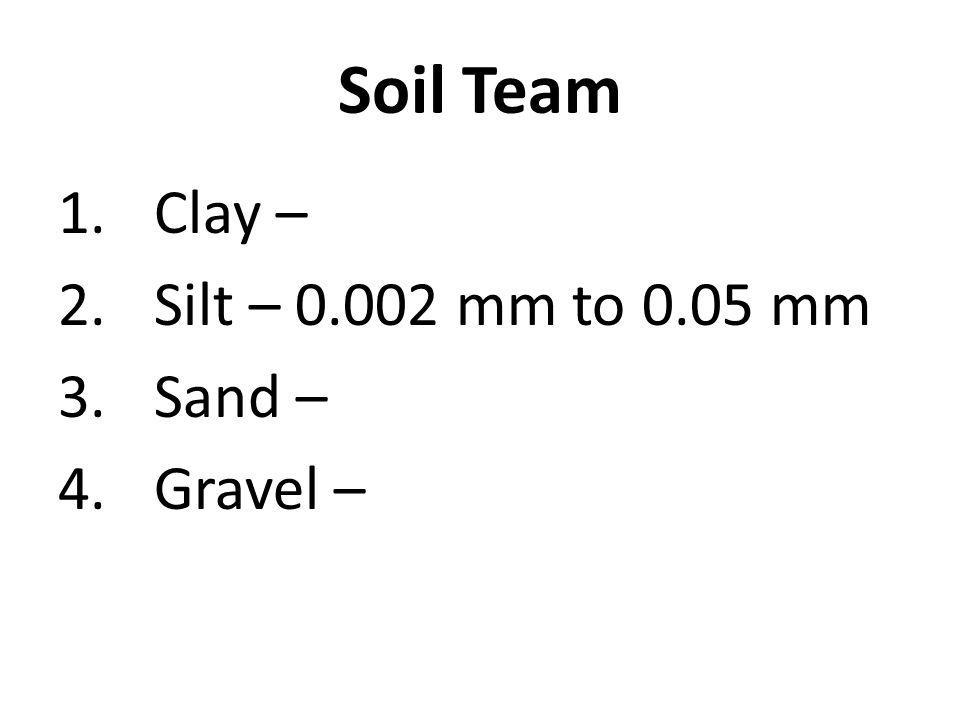 1.Clay – 2.Silt – 0.002 mm to 0.05 mm 3.Sand – 4.Gravel – Soil Team