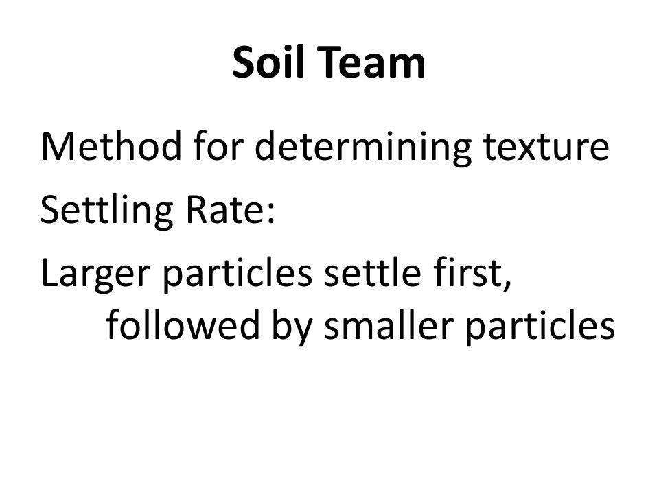 Method for determining texture Settling Rate: Larger particles settle first, followed by smaller particles Soil Team