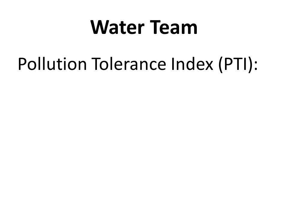 Pollution Tolerance Index (PTI): Water Team