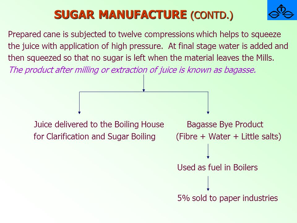 SUGAR MANUFACTURE (CONTD.) Prepared cane is subjected to twelve compressions which helps to squeeze the juice with application of high pressure. At fi