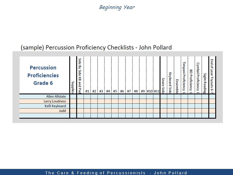 Beginning Year The Care & Feeding of Percussionists - John Pollard