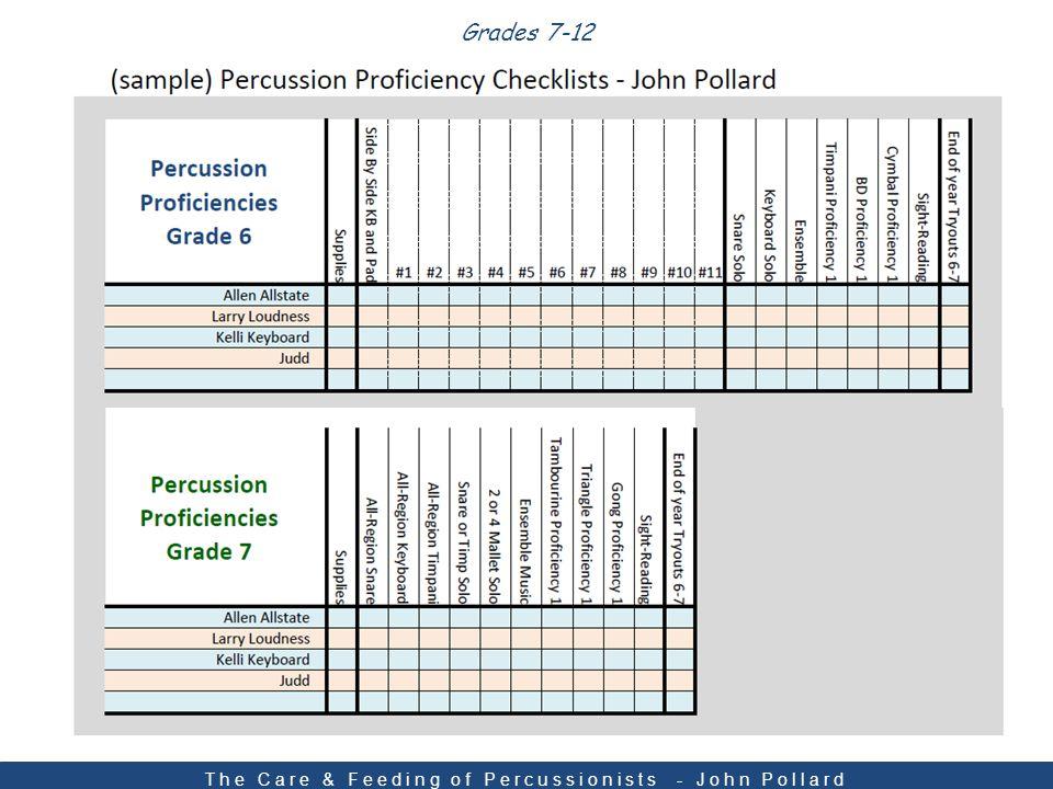Grades 7-12 The Care & Feeding of Percussionists - John Pollard