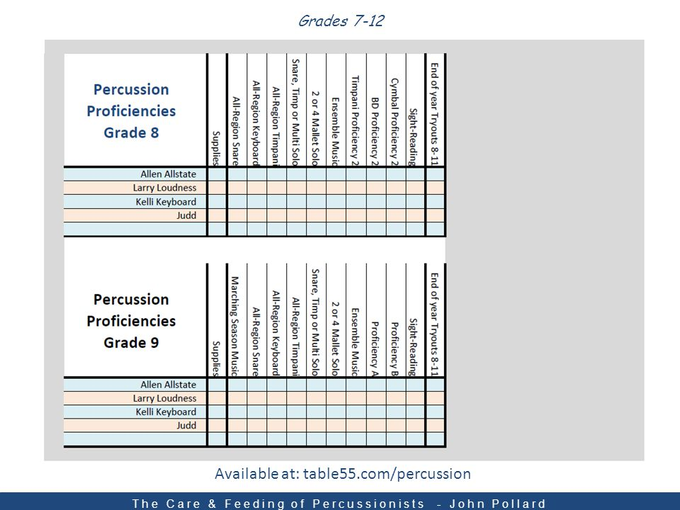 Grades 7-12 Available at: table55.com/percussion The Care & Feeding of Percussionists - John Pollard