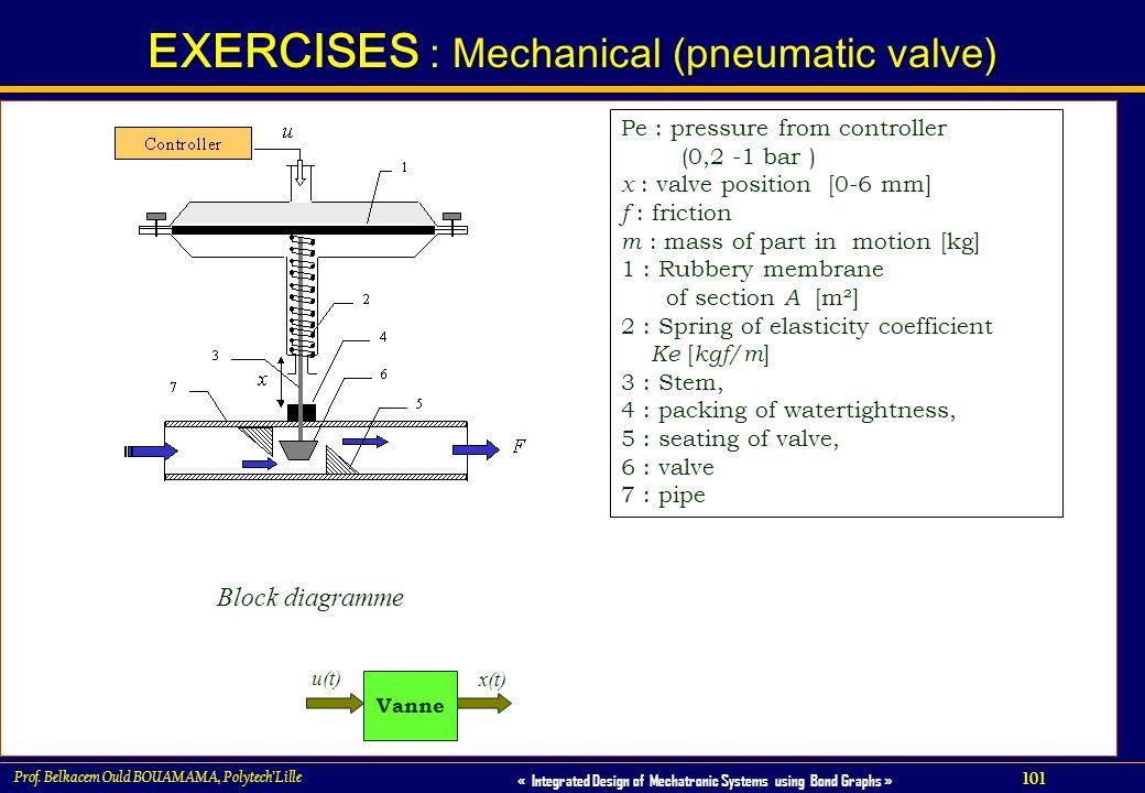 101 « Integrated Design of Mechatronic Systems using Bond Graphs » Prof. Belkacem Ould BOUAMAMA, PolytechLille EXERCISES : Mechanical (pneumatic valve