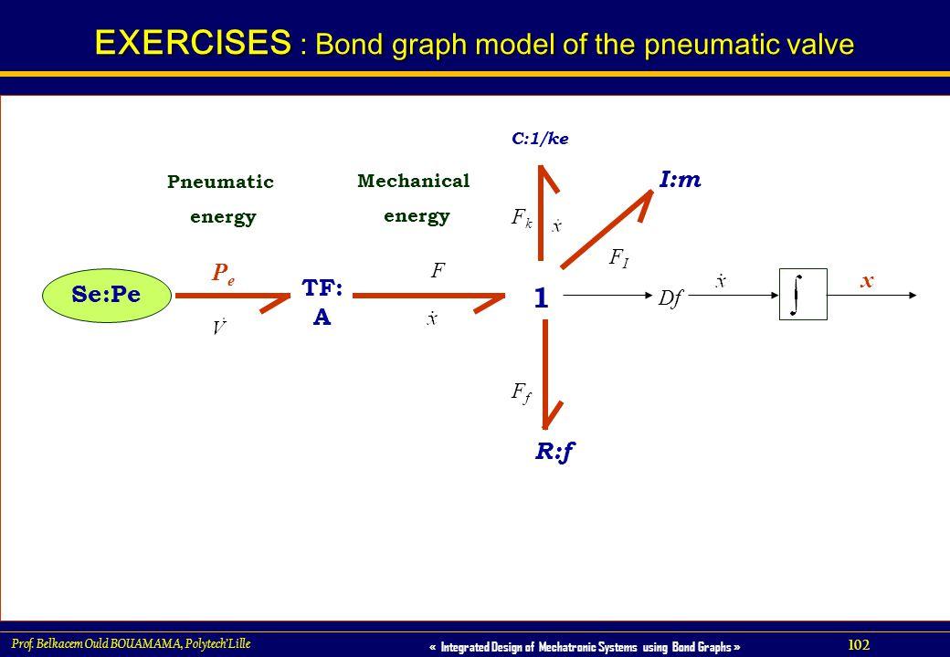 102 « Integrated Design of Mechatronic Systems using Bond Graphs » Prof. Belkacem Ould BOUAMAMA, PolytechLille EXERCISES : Bond graph model of the pne