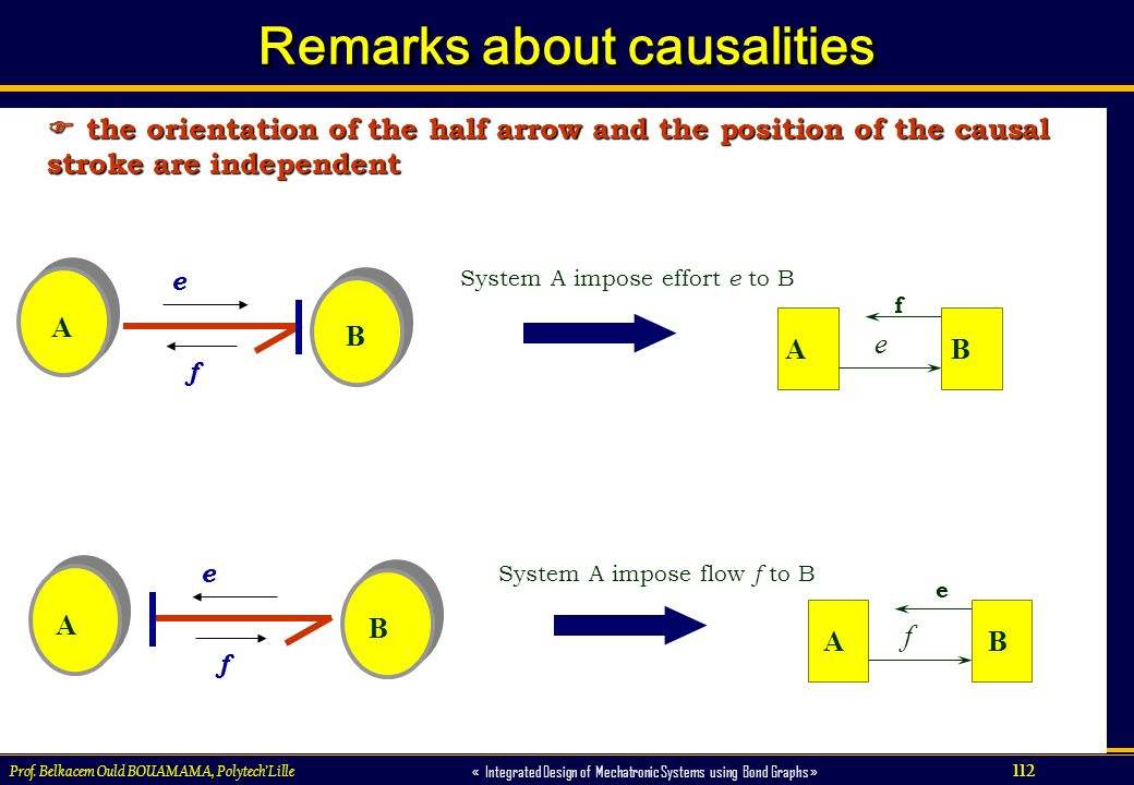 112 « Integrated Design of Mechatronic Systems using Bond Graphs » Prof. Belkacem Ould BOUAMAMA, PolytechLille Remarks about causalities the orientati