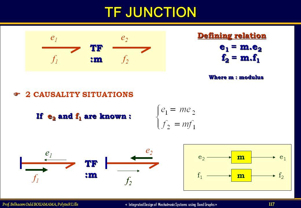 117 « Integrated Design of Mechatronic Systems using Bond Graphs » Prof. Belkacem Ould BOUAMAMA, PolytechLille TF JUNCTION f1f1 TF:m e1e1 f2f2 e2e2 De
