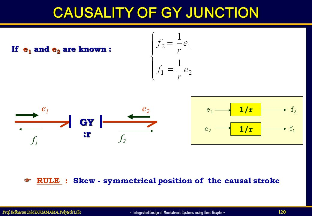 120 « Integrated Design of Mechatronic Systems using Bond Graphs » Prof. Belkacem Ould BOUAMAMA, PolytechLille CAUSALITY OF GY JUNCTION If e 1 and e 2