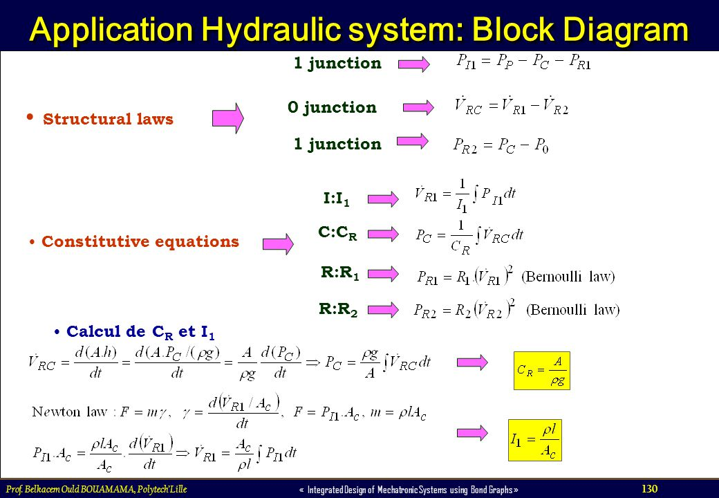 130 « Integrated Design of Mechatronic Systems using Bond Graphs » Prof. Belkacem Ould BOUAMAMA, PolytechLille Application Hydraulic system: Block Dia