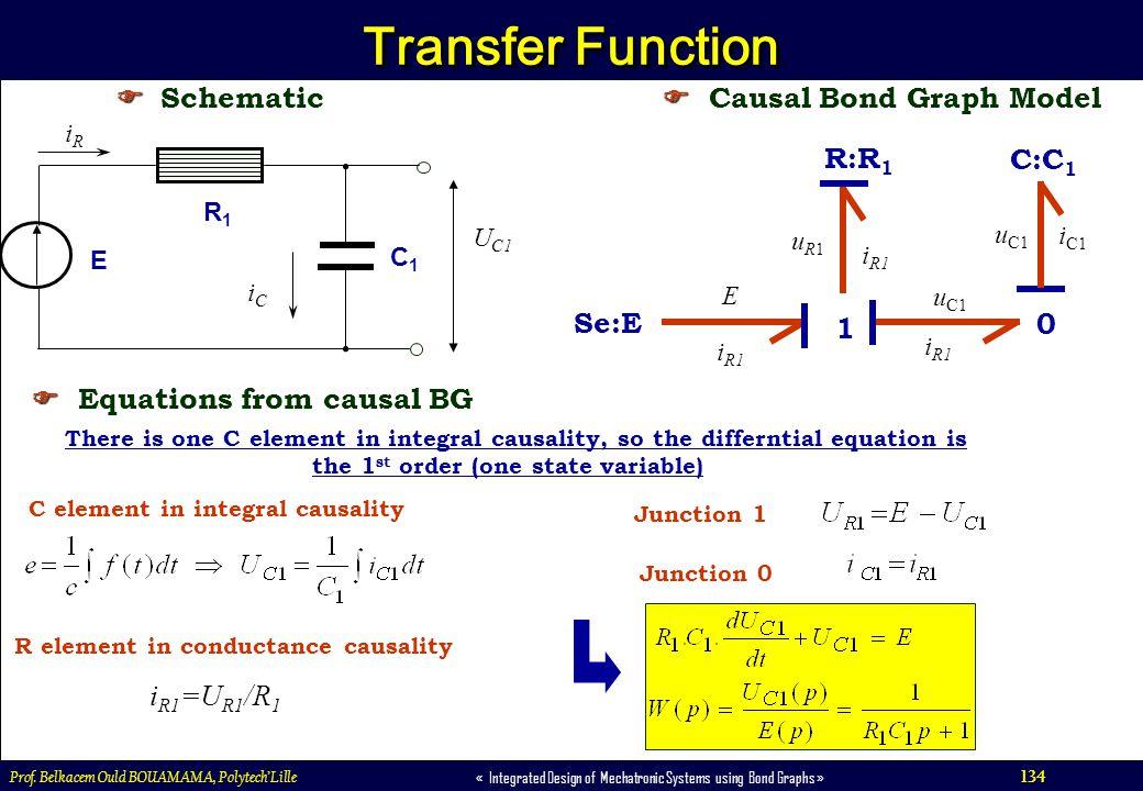 134 « Integrated Design of Mechatronic Systems using Bond Graphs » Prof. Belkacem Ould BOUAMAMA, PolytechLille Transfer Function Se:E E i R1 1 R:R 1 u