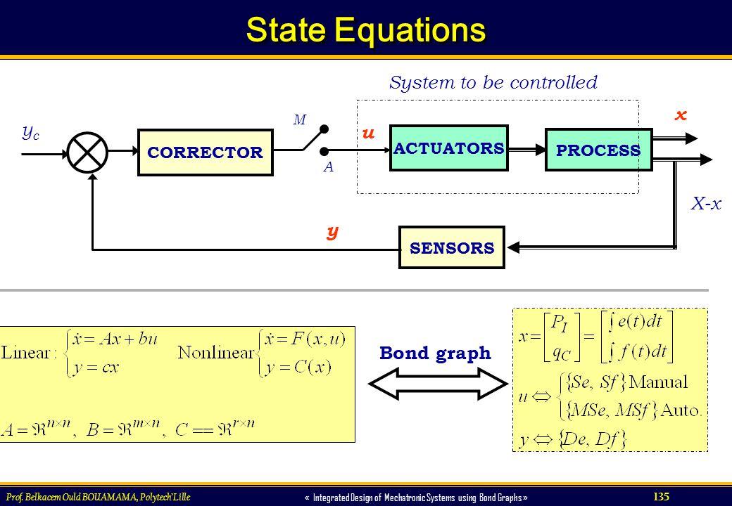 135 « Integrated Design of Mechatronic Systems using Bond Graphs » Prof. Belkacem Ould BOUAMAMA, PolytechLille State Equations SENSORS ACTUATORS u COR