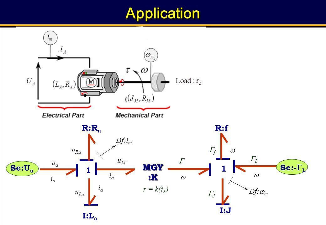 138 « Integrated Design of Mechatronic Systems using Bond Graphs » Prof. Belkacem Ould BOUAMAMA, PolytechLille ApplicationApplication Se:U a iaia uaua