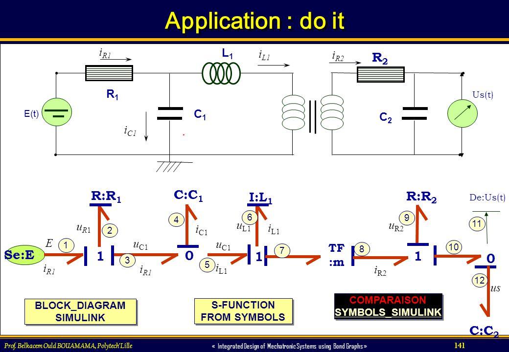 141 « Integrated Design of Mechatronic Systems using Bond Graphs » Prof. Belkacem Ould BOUAMAMA, PolytechLille Application : do it 1 R:R 1 uR1uR1 Se:E