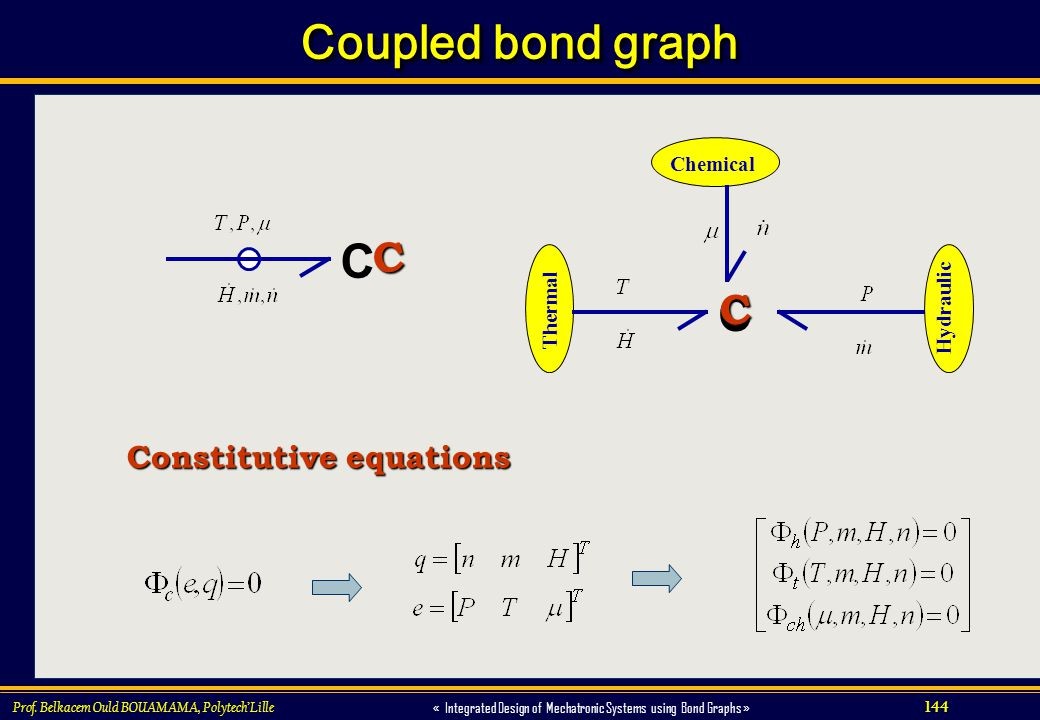 144 « Integrated Design of Mechatronic Systems using Bond Graphs » Prof. Belkacem Ould BOUAMAMA, PolytechLille Coupled bond graph Constitutive equatio